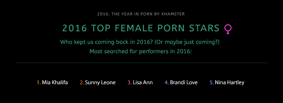 xHamster Presents  2016: The Year in Porn (Part 2)
